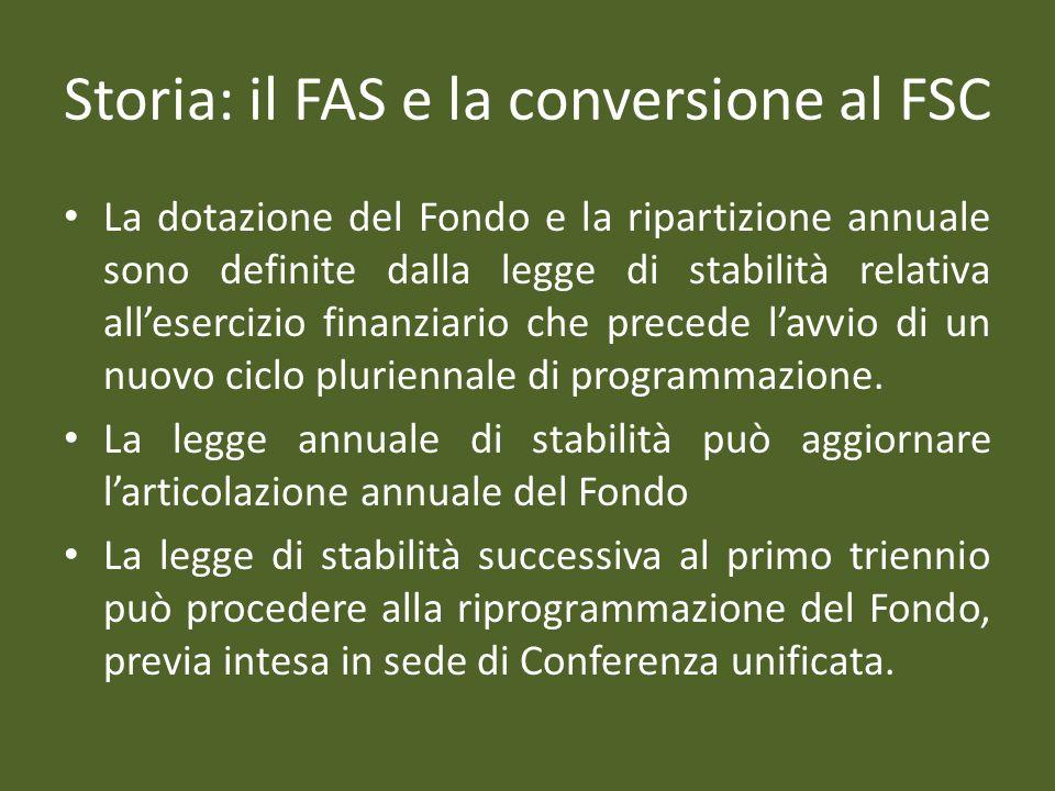 Storia: il FAS e la conversione al FSC