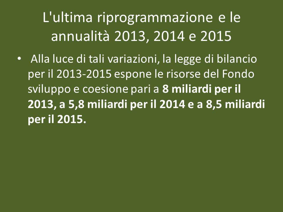 L ultima riprogrammazione e le annualità 2013, 2014 e 2015