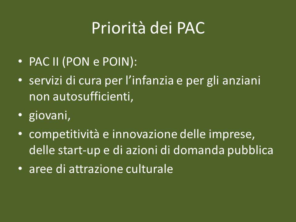 Priorità dei PAC PAC II (PON e POIN):