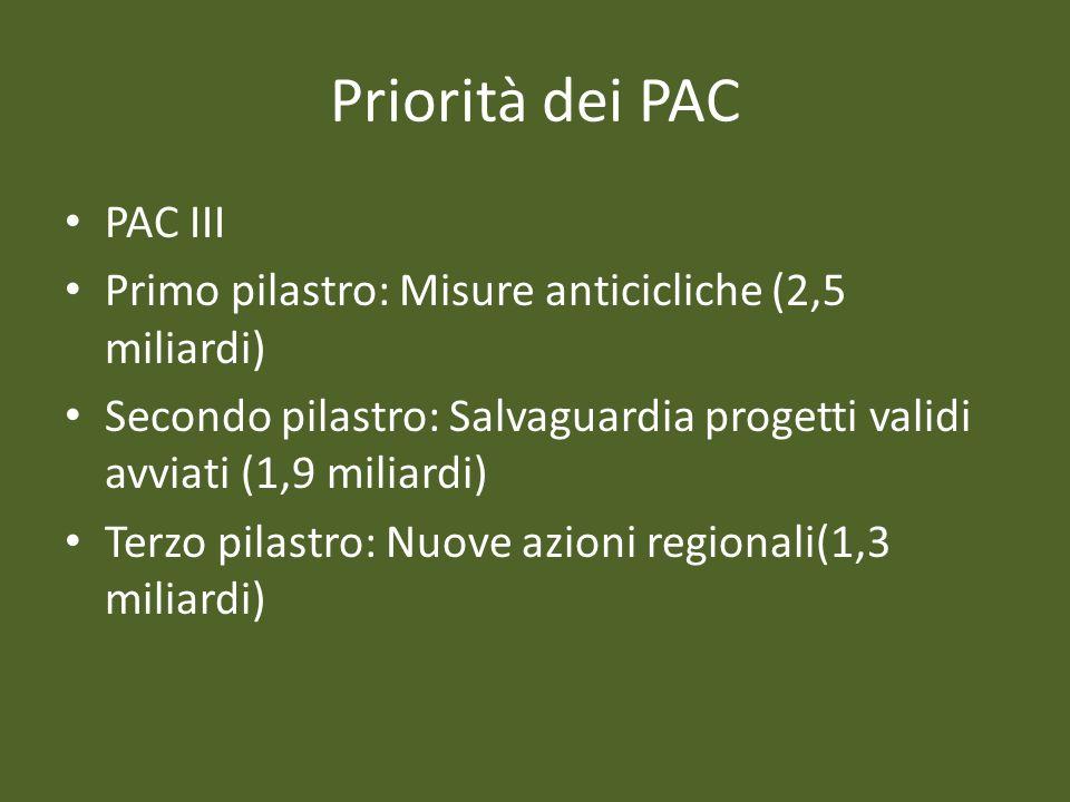 Priorità dei PAC PAC III