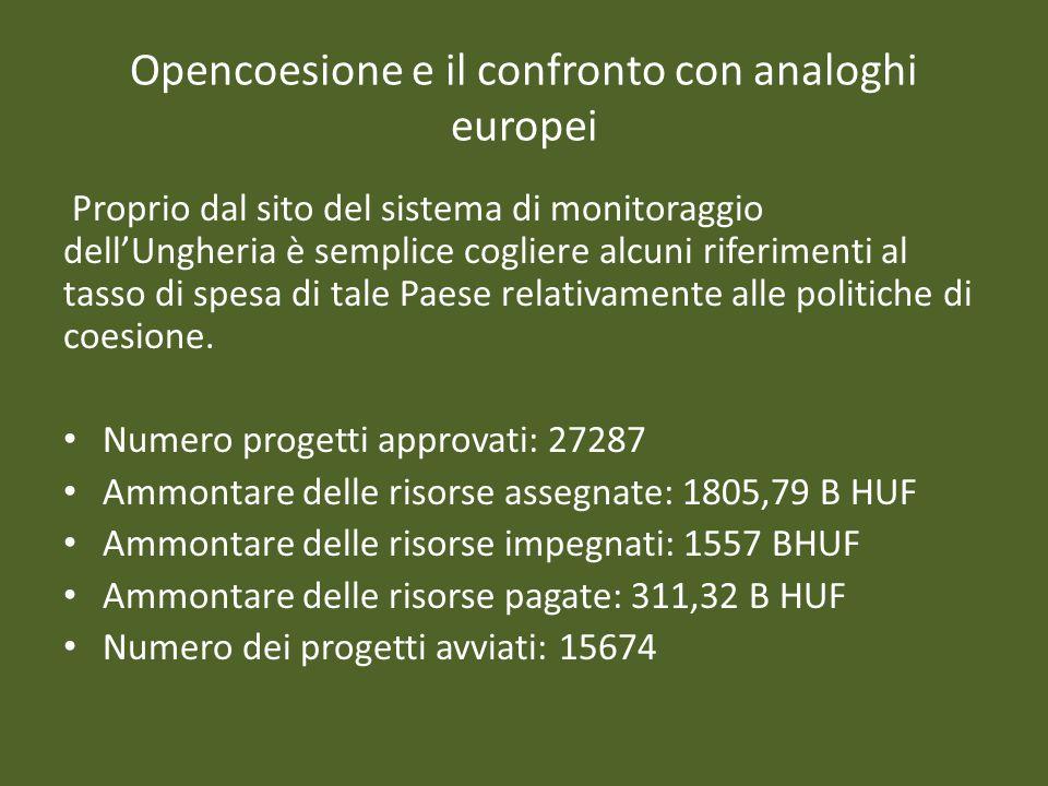 Opencoesione e il confronto con analoghi europei