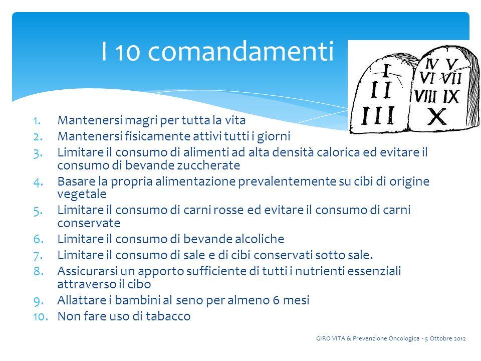 I 10 comandamenti Mantenersi magri per tutta la vita