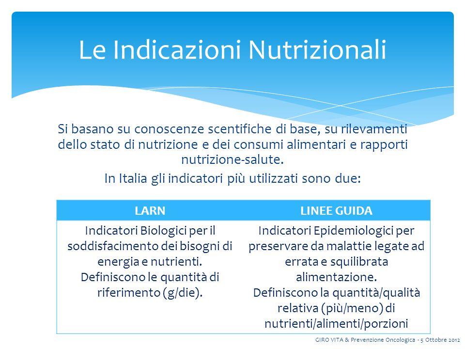 Le Indicazioni Nutrizionali