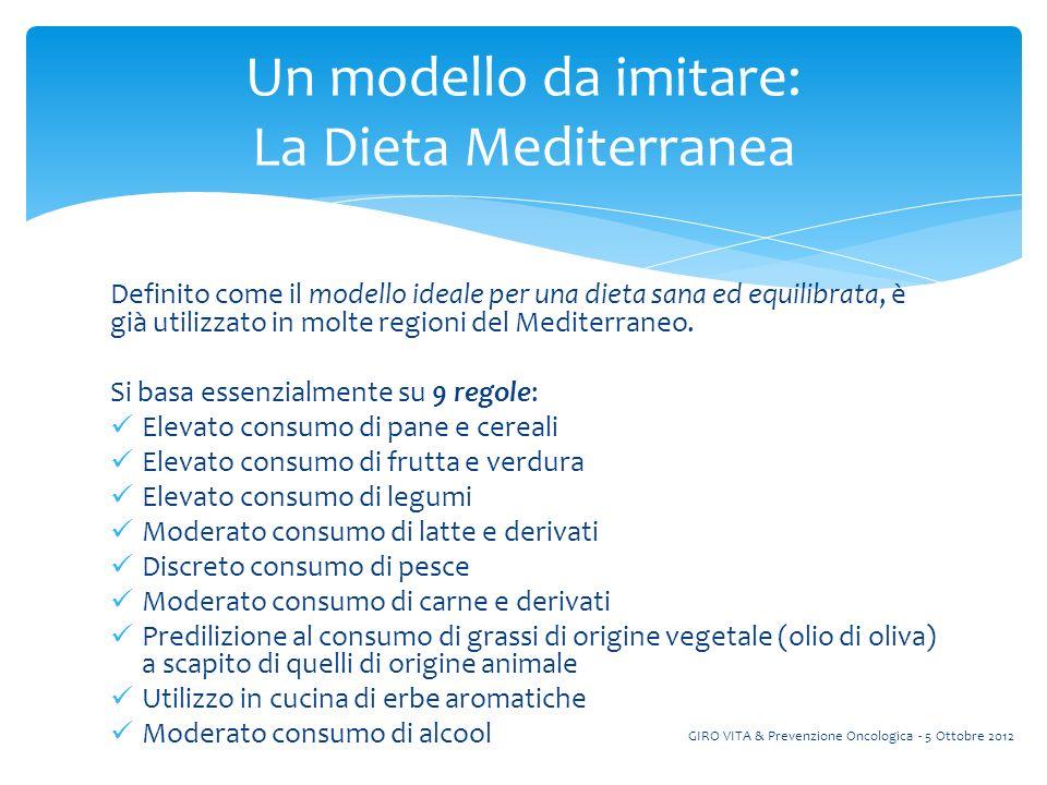 Un modello da imitare: La Dieta Mediterranea