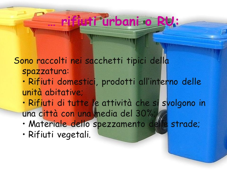 … rifiuti urbani o RU: