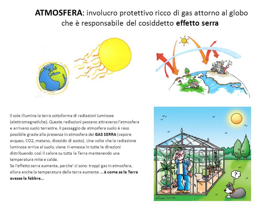 ATMOSFERA: involucro protettivo ricco di gas attorno al globo che è responsabile del cosiddetto effetto serra.