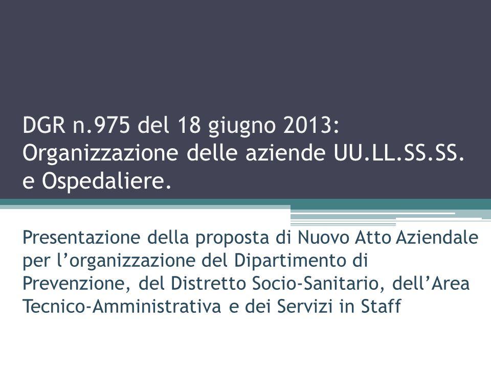 DGR n. 975 del 18 giugno 2013: Organizzazione delle aziende UU. LL. SS