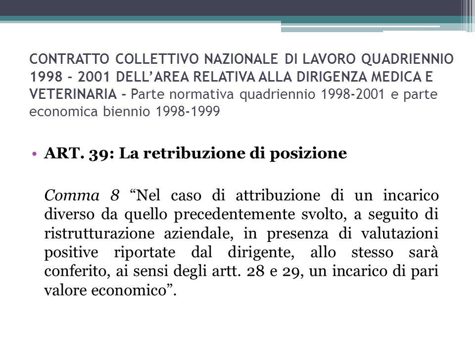 ART. 39: La retribuzione di posizione