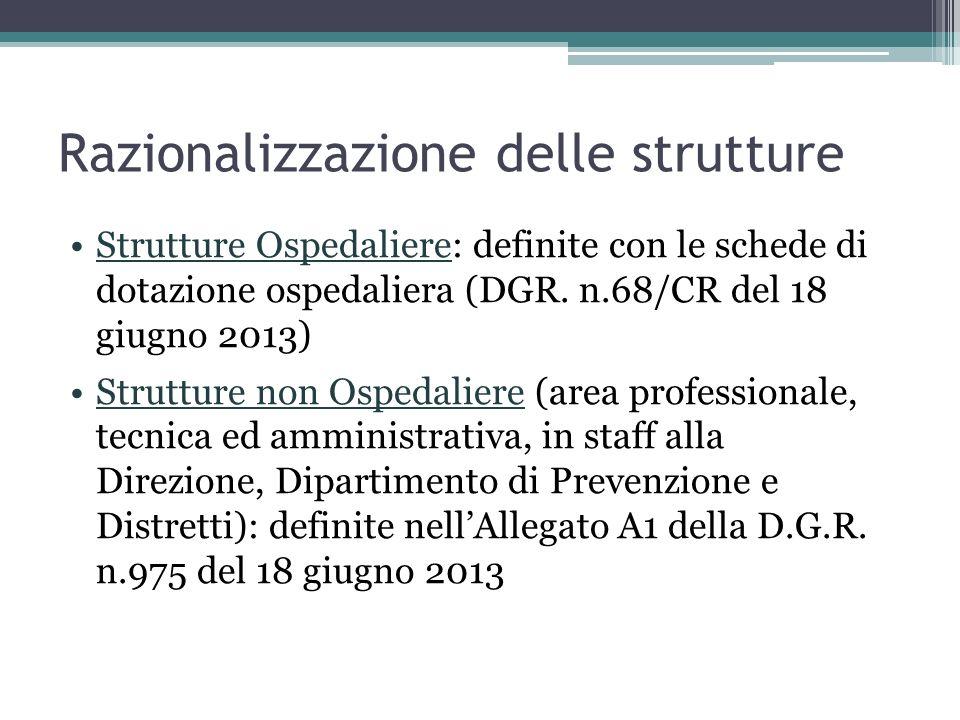 Razionalizzazione delle strutture