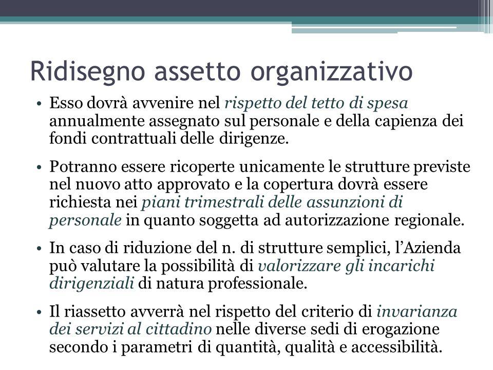 Ridisegno assetto organizzativo