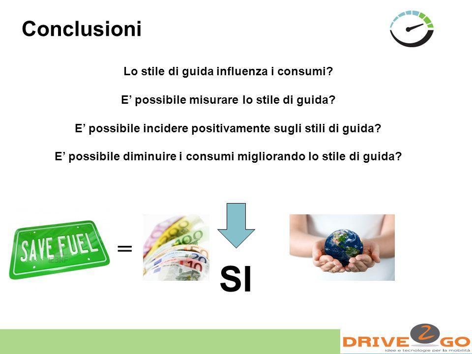 SI = Conclusioni Lo stile di guida influenza i consumi