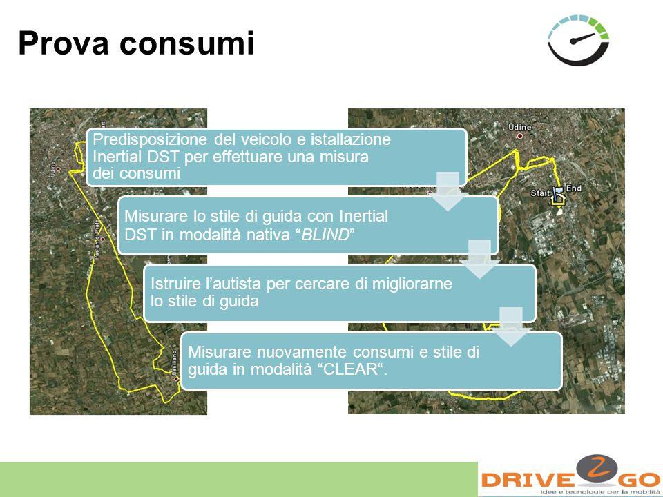 Prova consumi Predisposizione del veicolo e istallazione Inertial DST per effettuare una misura dei consumi.