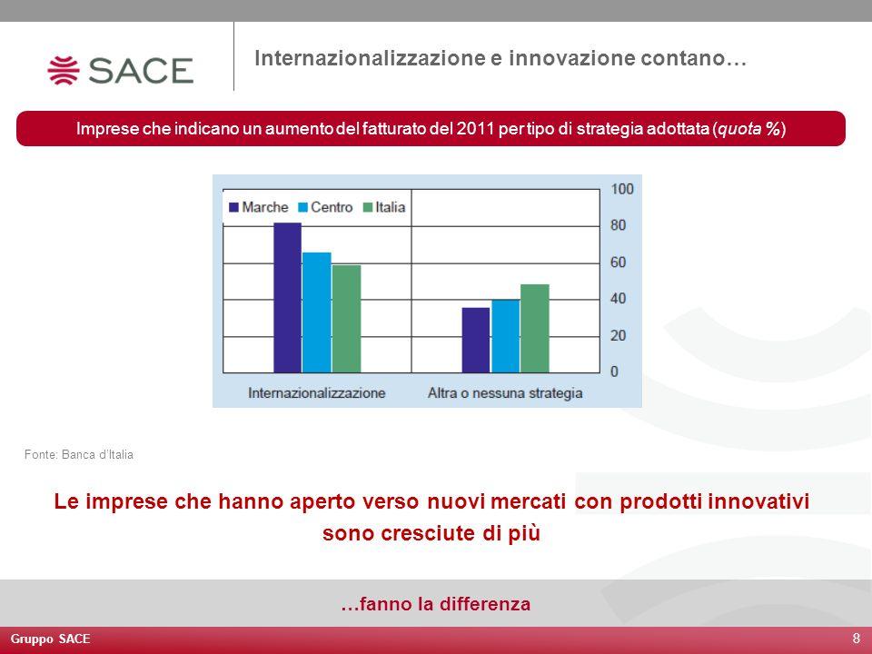 Internazionalizzazione e innovazione contano…