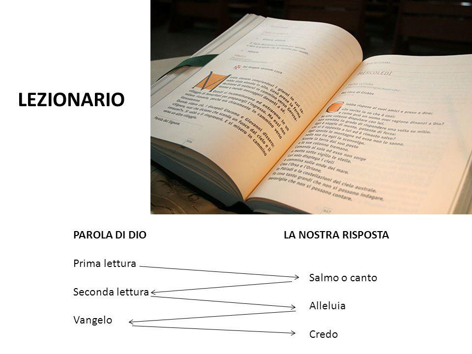 LEZIONARIO PAROLA DI DIO LA NOSTRA RISPOSTA Prima lettura