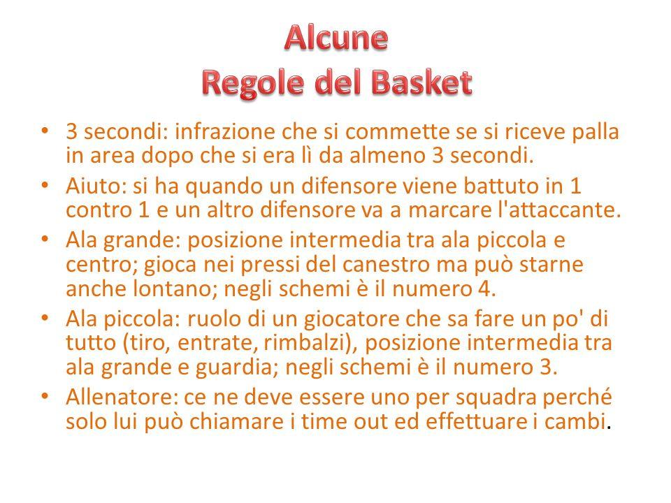 Alcune Regole del Basket