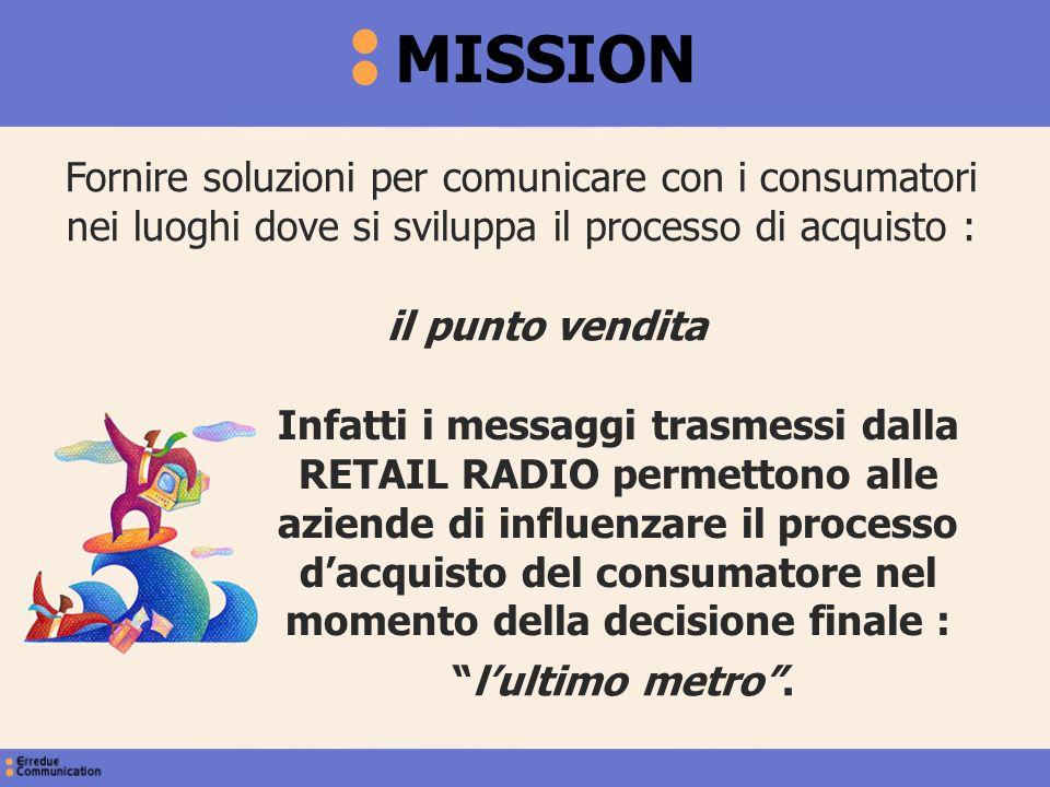 MISSION Fornire soluzioni per comunicare con i consumatori nei luoghi dove si sviluppa il processo di acquisto :