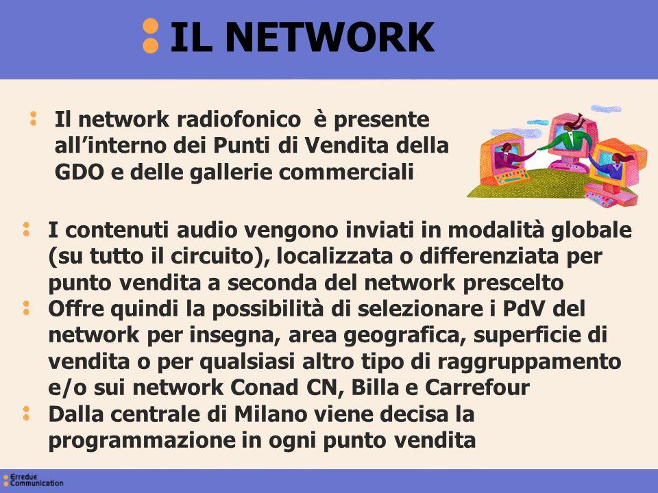 IL NETWORK Il network radiofonico è presente all'interno dei Punti di Vendita della GDO e delle gallerie commerciali.