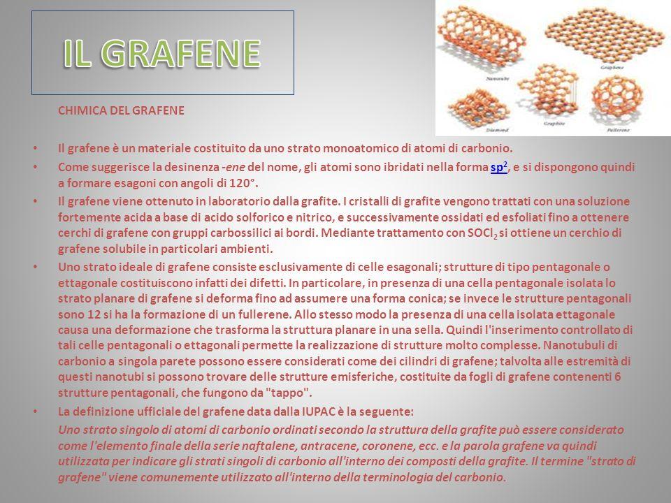 La definizione ufficiale del grafene data dalla IUPAC è la seguente: