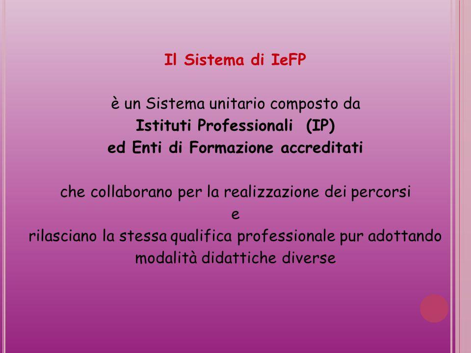 Istituti Professionali (IP) ed Enti di Formazione accreditati