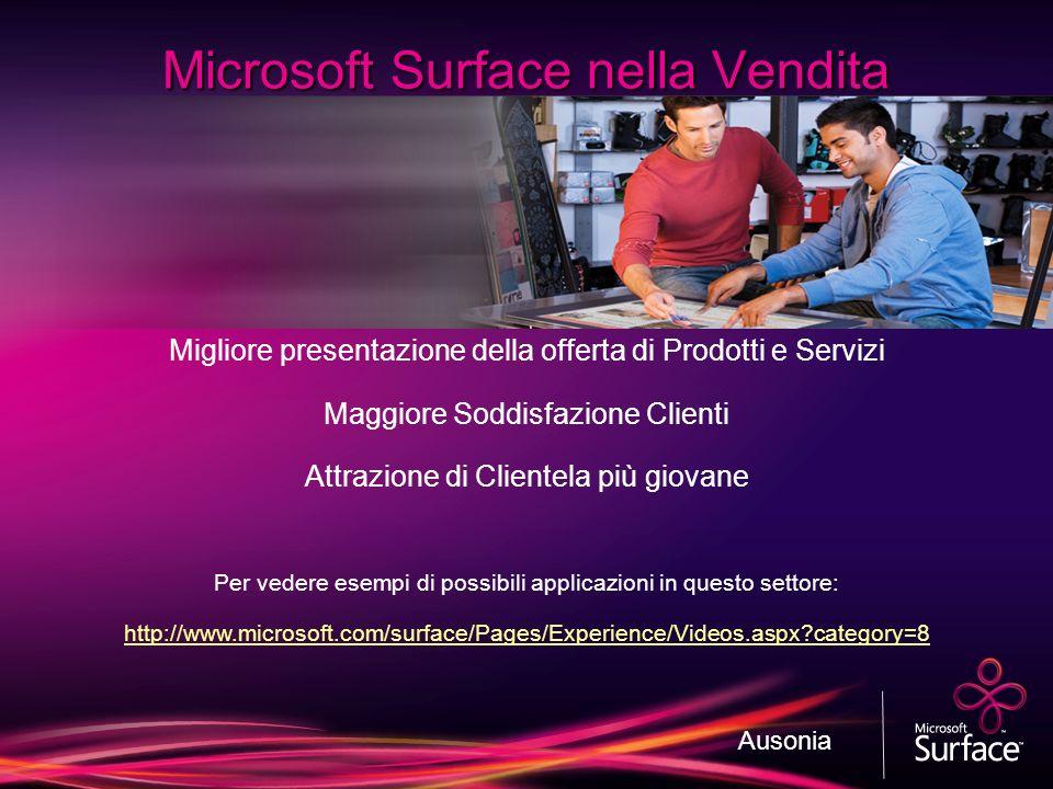 Microsoft Surface nella Vendita