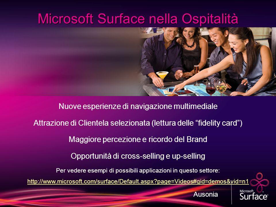 Microsoft Surface nella Ospitalità