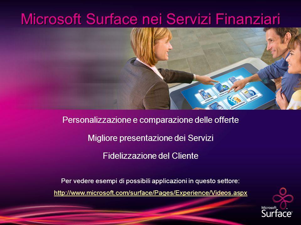 Microsoft Surface nei Servizi Finanziari
