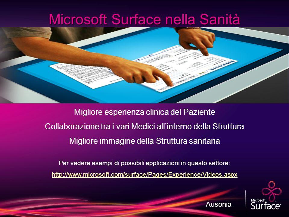 Microsoft Surface nella Sanità