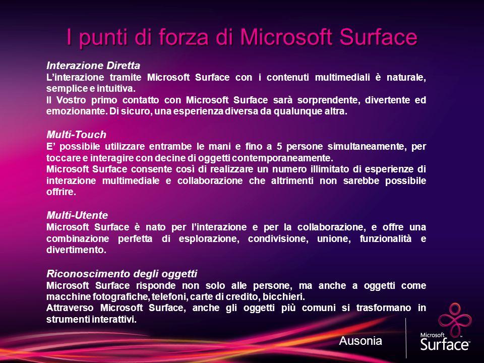 I punti di forza di Microsoft Surface