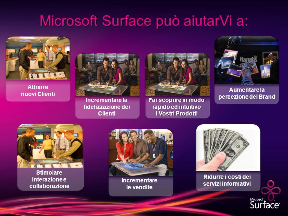 Microsoft Surface può aiutarVi a:
