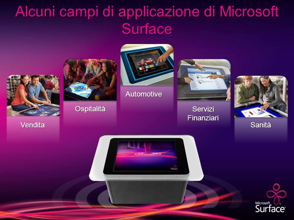 Alcuni campi di applicazione di Microsoft Surface