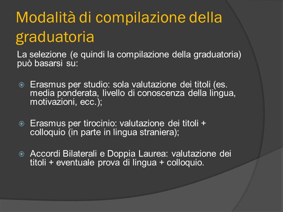 Modalità di compilazione della graduatoria