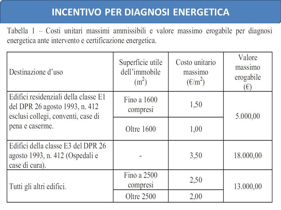 INCENTIVO PER DIAGNOSI ENERGETICA