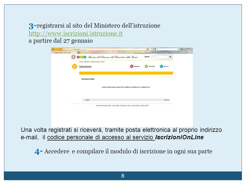 3-registrarsi al sito del Ministero dell'istruzione
