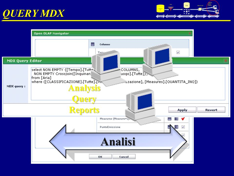 Analisi QUERY MDX __________________________________________________