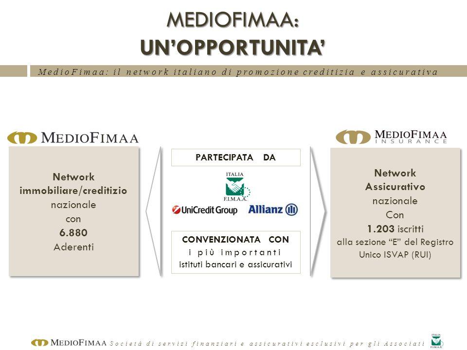 MEDIOFIMAA: UN'OPPORTUNITA' Network Network