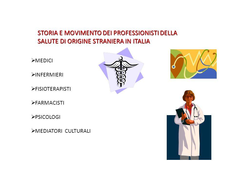 STORIA E MOVIMENTO DEI PROFESSIONISTI DELLA SALUTE DI ORIGINE STRANIERA IN ITALIA