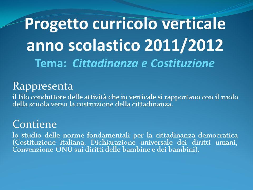 Progetto curricolo verticale Tema: Cittadinanza e Costituzione
