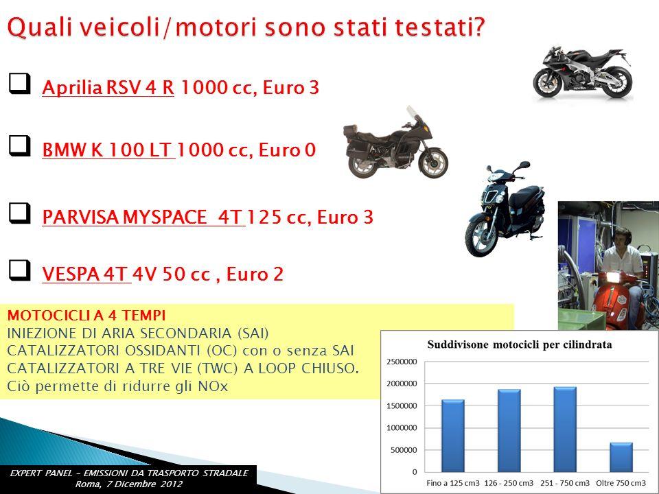Quali veicoli/motori sono stati testati