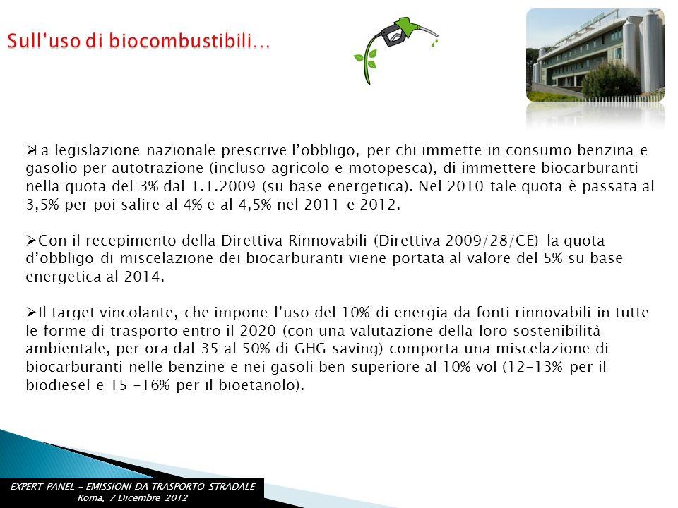Sull'uso di biocombustibili…