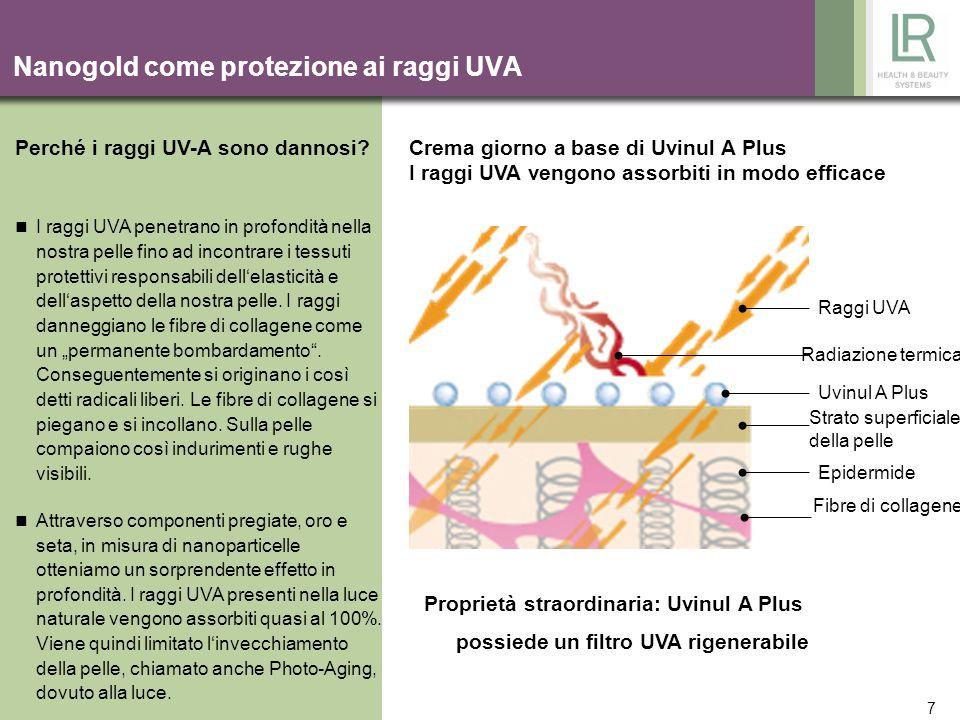 Nanogold come protezione ai raggi UVA