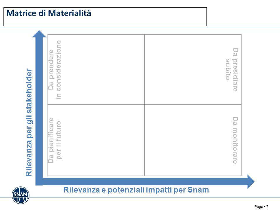 Matrice di Materialità