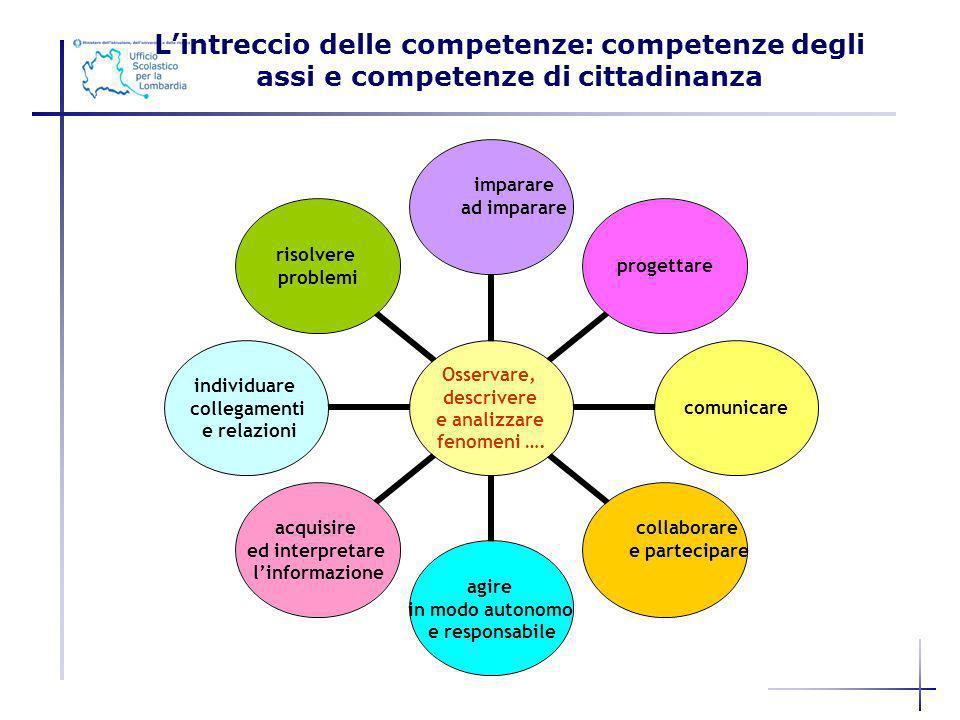 L'intreccio delle competenze: competenze degli assi e competenze di cittadinanza