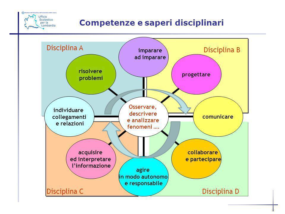 Competenze e saperi disciplinari