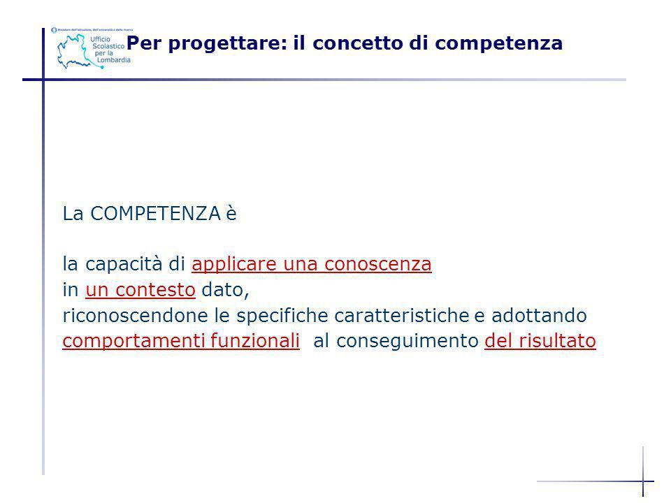 Per progettare: il concetto di competenza
