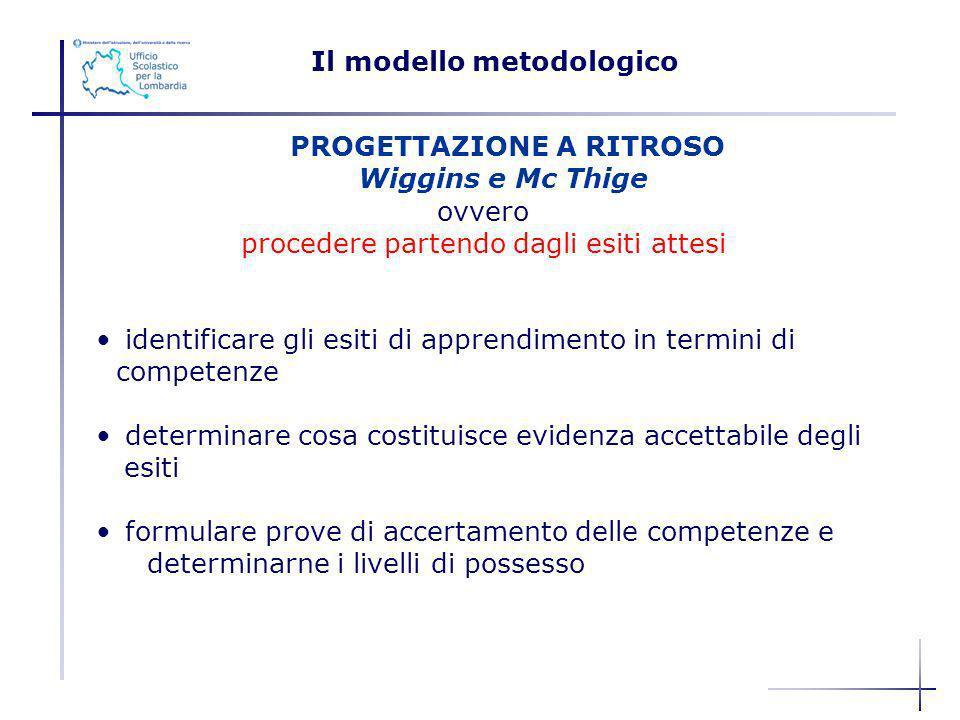 Il modello metodologico