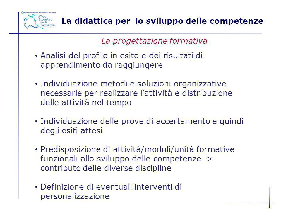 La didattica per lo sviluppo delle competenze