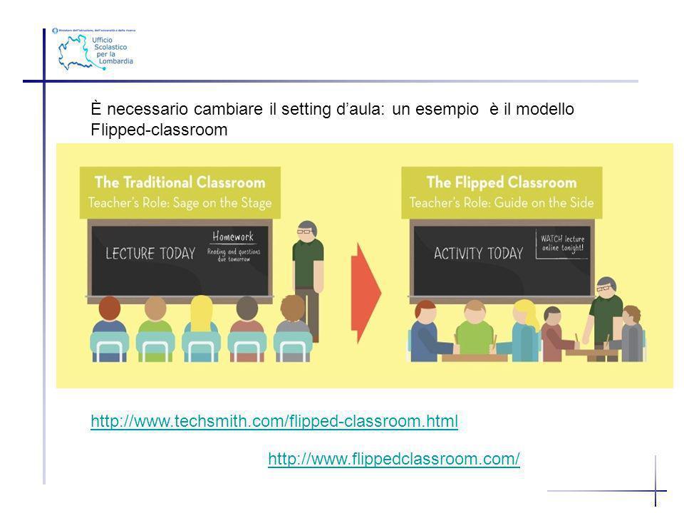 È necessario cambiare il setting d'aula: un esempio è il modello Flipped-classroom