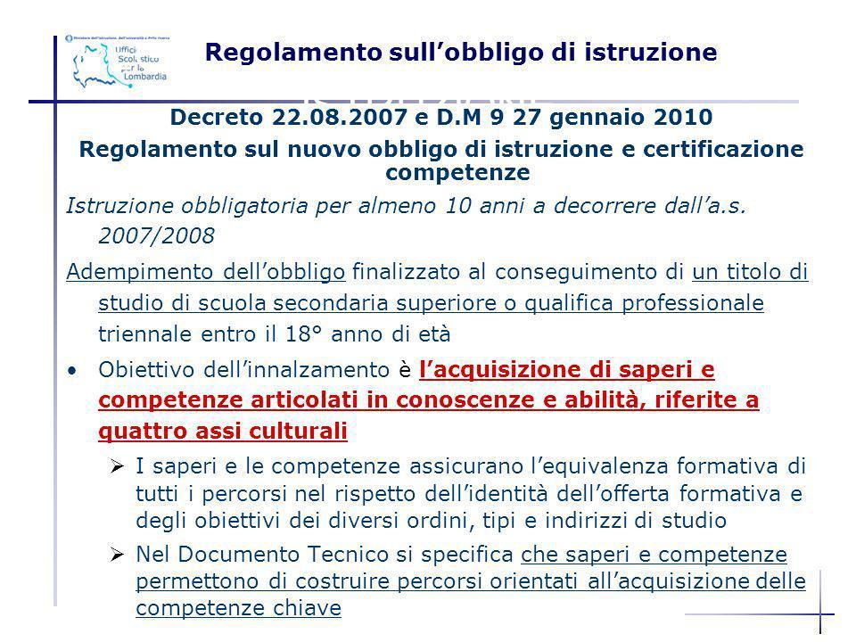 REGOLAMENTO SULL'OBBLIGO DI ISTRUZIONE