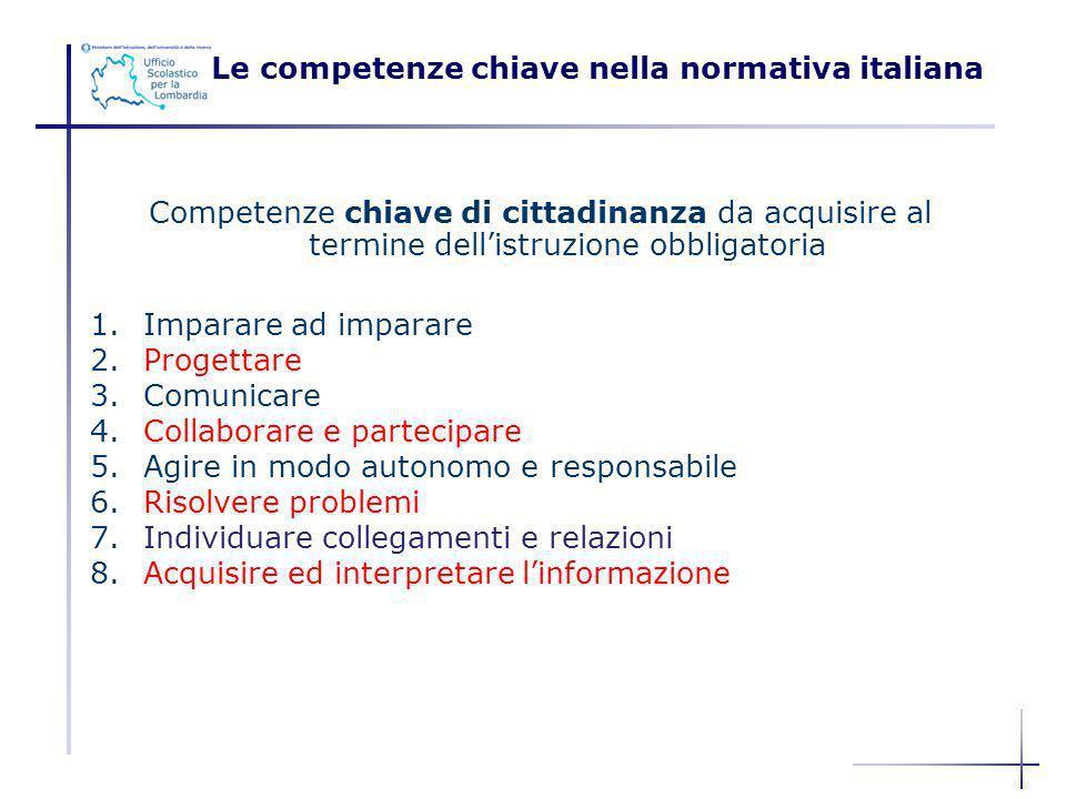 Le competenze chiave nella normativa italiana