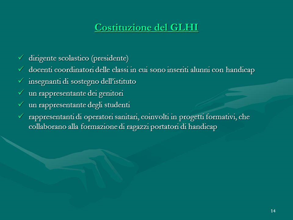 Costituzione del GLHI dirigente scolastico (presidente)
